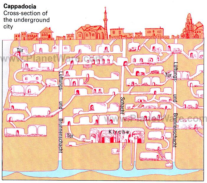 Cross section of underground city